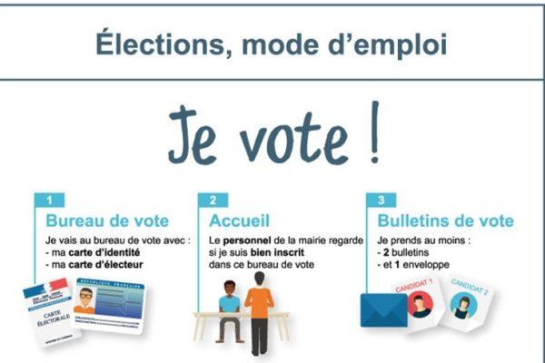 Élections Municipales 2020 – 2e Tour : l'accès au vote des personnes handicapées facilité !
